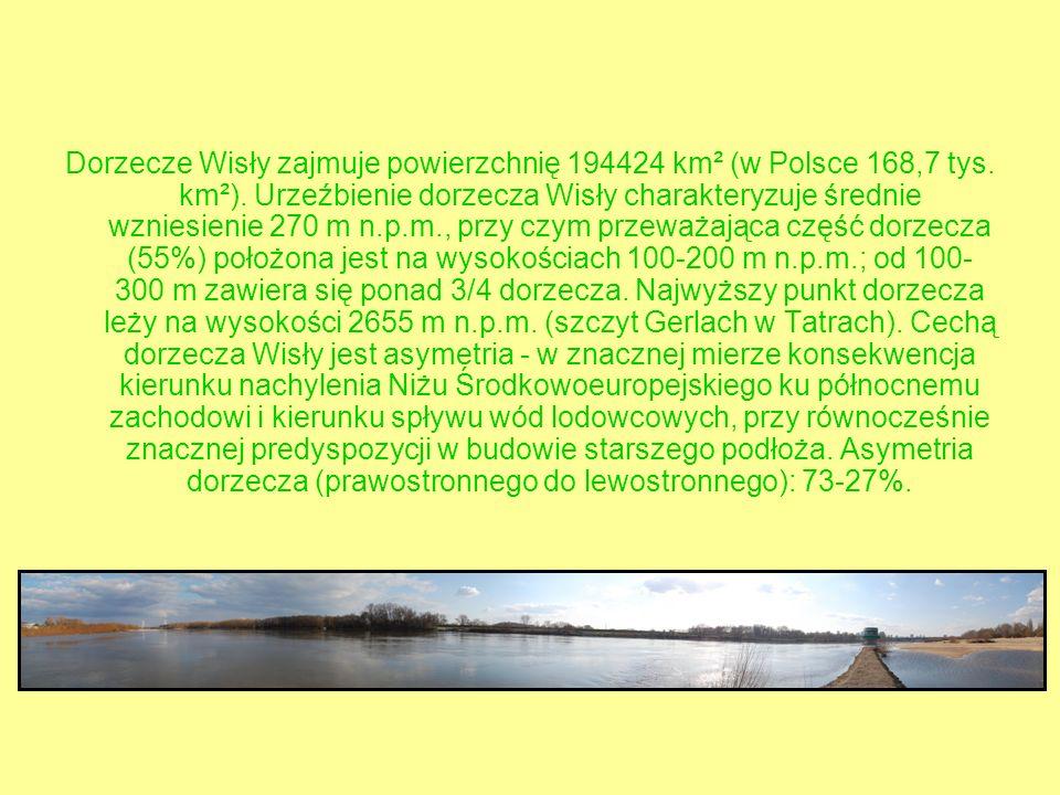 Dorzecze Wisły zajmuje powierzchnię 194424 km² (w Polsce 168,7 tys.