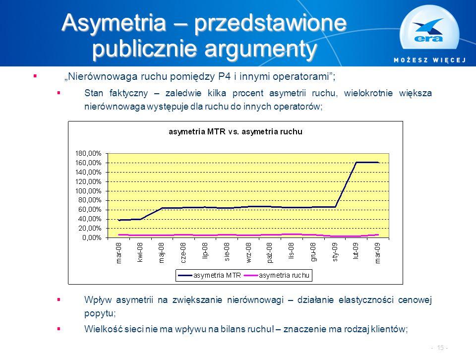"""Asymetria – przedstawione publicznie argumenty  """"Nierównowaga ruchu pomiędzy P4 i innymi operatorami"""";  Stan faktyczny – zaledwie kilka procent asym"""