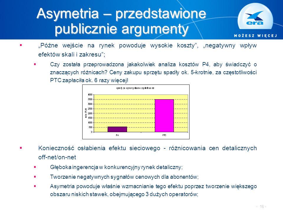 """Asymetria – przedstawione publicznie argumenty  """"Późne wejście na rynek powoduje wysokie koszty"""", """"negatywny wpływ efektów skali i zakresu"""";  Czy zo"""