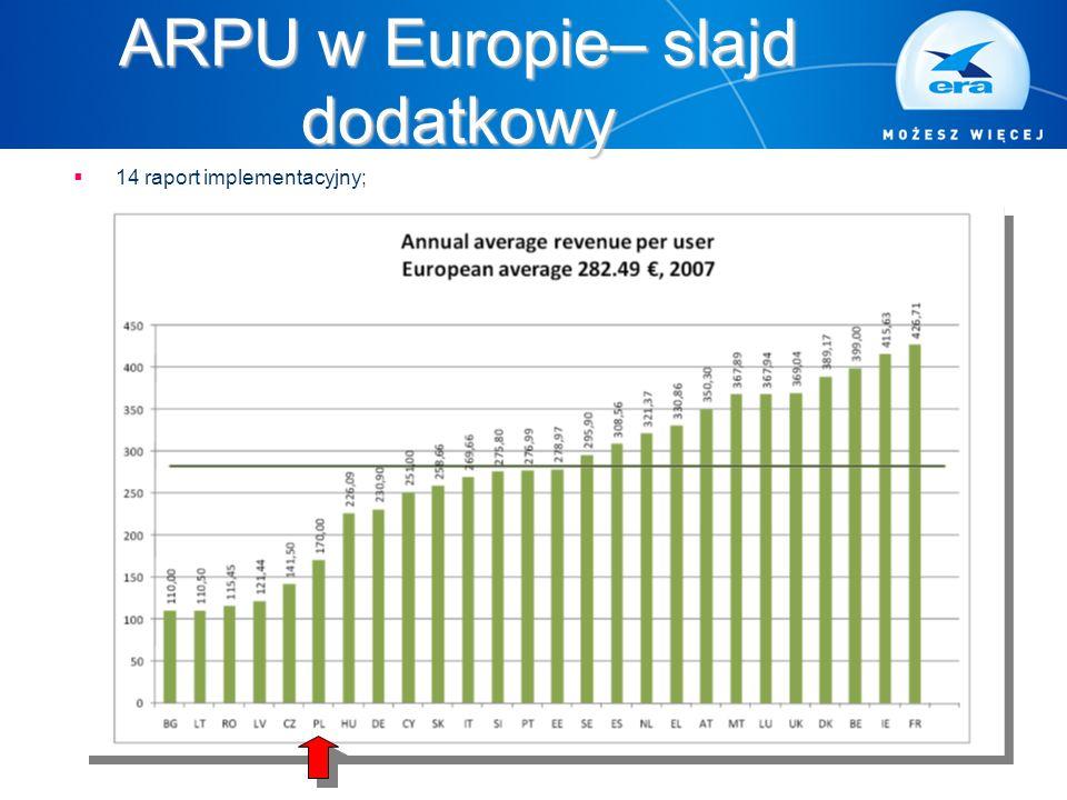 ARPU w Europie– slajd dodatkowy  14 raport implementacyjny;