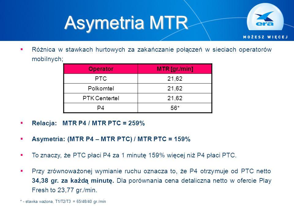 Asymetria MTR  Różnica w stawkach hurtowych za zakańczanie połączeń w sieciach operatorów mobilnych;  Relacja: MTR P4 / MTR PTC = 259%  Asymetria: (MTR P4 – MTR PTC) / MTR PTC = 159%  To znaczy, że PTC płaci P4 za 1 minutę 159% więcej niż P4 płaci PTC.