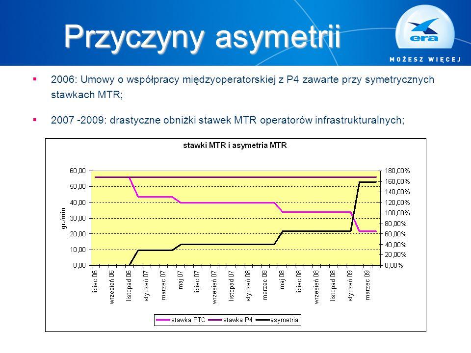 Przyczyny asymetrii  2006: Umowy o współpracy międzyoperatorskiej z P4 zawarte przy symetrycznych stawkach MTR;  2007 -2009: drastyczne obniżki stawek MTR operatorów infrastrukturalnych;
