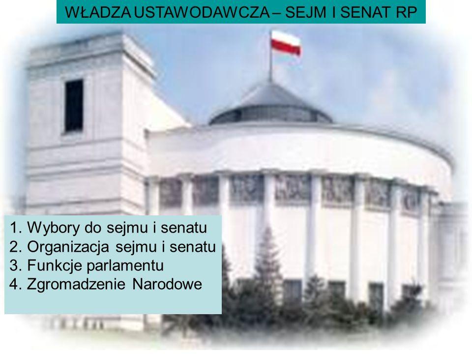 WŁADZA USTAWODAWCZA – SEJM I SENAT RP 1.Wybory do sejmu i senatu 2.Organizacja sejmu i senatu 3.Funkcje parlamentu 4.Zgromadzenie Narodowe