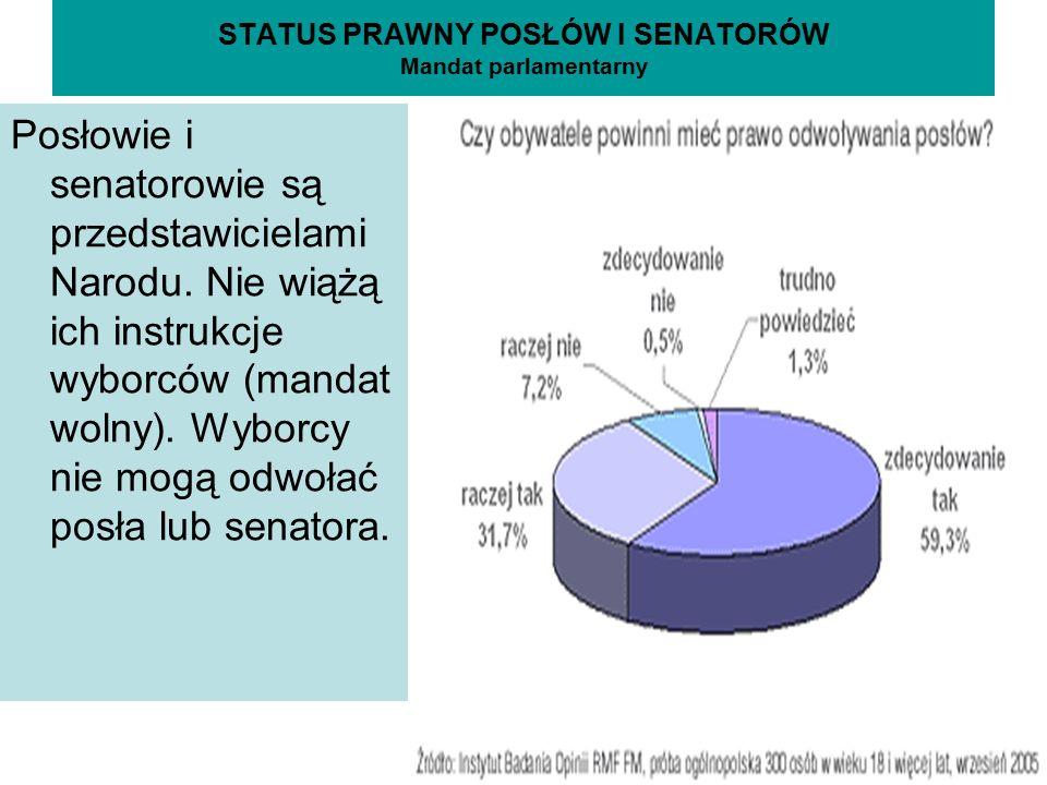 STATUS PRAWNY POSŁÓW I SENATORÓW Mandat parlamentarny Posłowie i senatorowie są przedstawicielami Narodu. Nie wiążą ich instrukcje wyborców (mandat wo