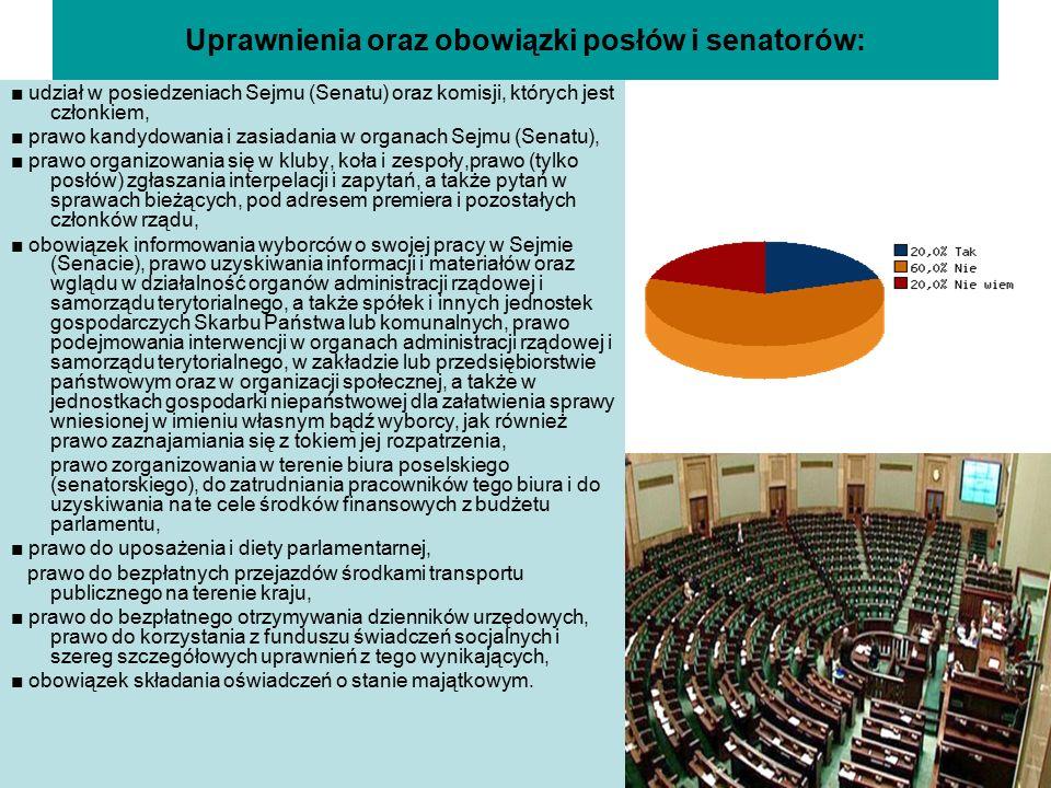 Uprawnienia oraz obowiązki posłów i senatorów: ■ udział w posiedzeniach Sejmu (Senatu) oraz komisji, których jest członkiem, ■ prawo kandydowania i za