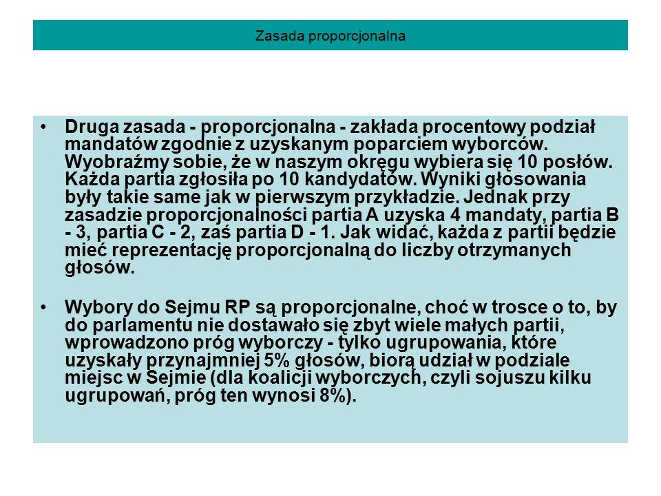 Zasada proporcjonalna Druga zasada - proporcjonalna - zakłada procentowy podział mandatów zgodnie z uzyskanym poparciem wyborców. Wyobraźmy sobie, że