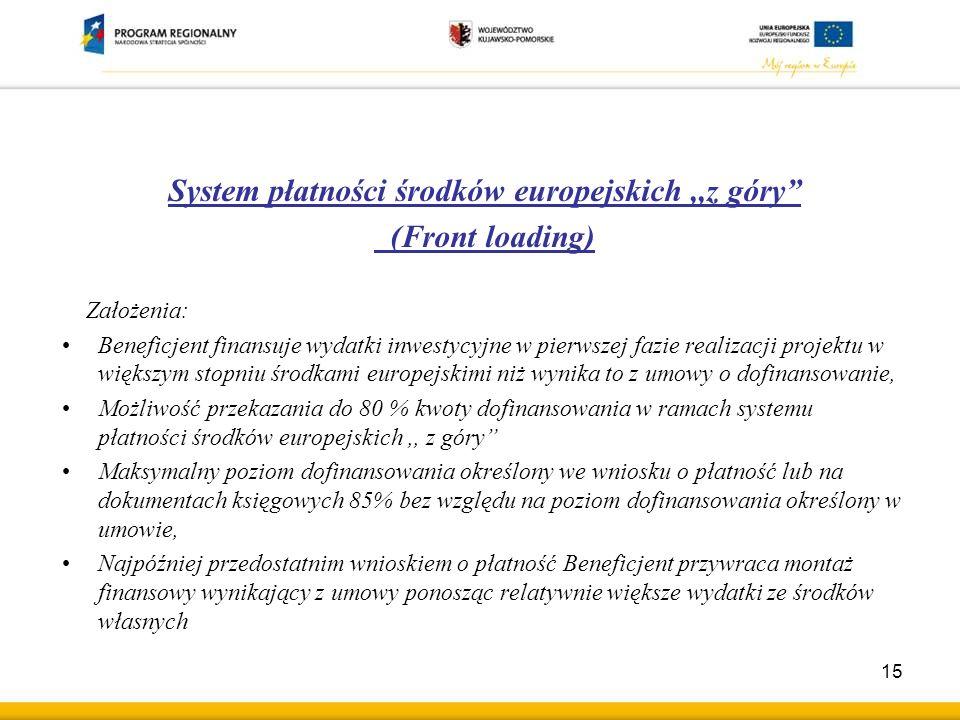 System płatności środków europejskich,,z góry (Front loading) Założenia: Beneficjent finansuje wydatki inwestycyjne w pierwszej fazie realizacji projektu w większym stopniu środkami europejskimi niż wynika to z umowy o dofinansowanie, Możliwość przekazania do 80 % kwoty dofinansowania w ramach systemu płatności środków europejskich,, z góry Maksymalny poziom dofinansowania określony we wniosku o płatność lub na dokumentach księgowych 85% bez względu na poziom dofinansowania określony w umowie, Najpóźniej przedostatnim wnioskiem o płatność Beneficjent przywraca montaż finansowy wynikający z umowy ponosząc relatywnie większe wydatki ze środków własnych 15