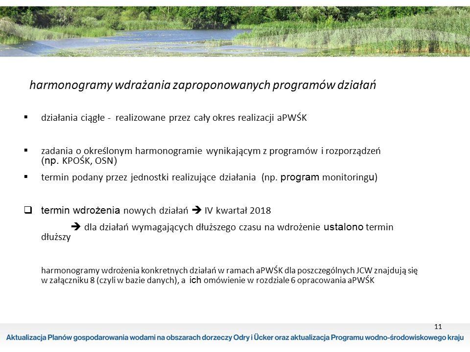 11 harmonogramy wdrażania zaproponowanych programów działań  działania ciągłe - realizowane przez cały okres realizacji aPWŚK  zadania o określonym