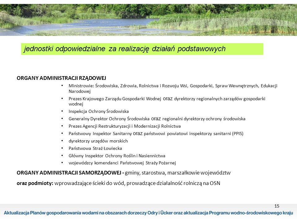 15 jednostki odpowiedzialne za realizację działań podstawowych ORGANY ADMINISTRACJI RZĄDOWEJ Ministrowie: Środowiska, Zdrowia, Rolnictwa i Rozwoju Wsi