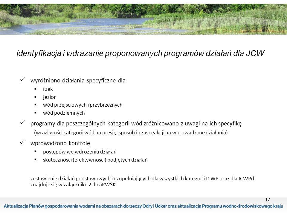 17 identyfikacja i wdrażanie proponowanych programów działań dla JCW wyróżniono działania specyficzne dla  rzek  jezior  wód przejściowych i przybr