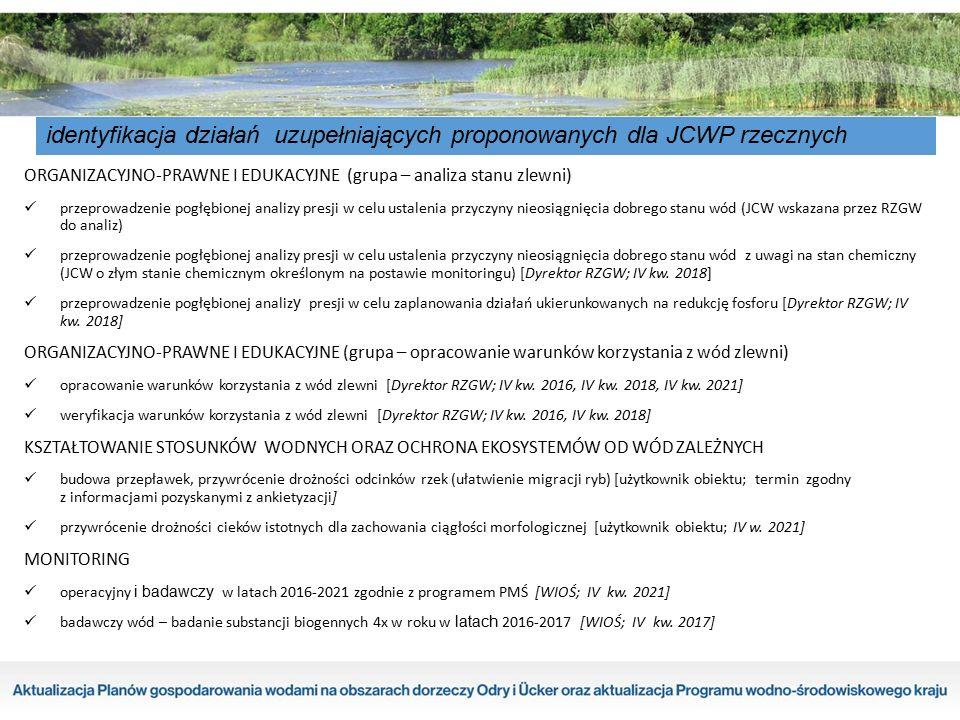 identyfikacja działań uzupełniających proponowanych dla JCWP rzecznych ORGANIZACYJNO-PRAWNE I EDUKACYJNE (grupa – analiza stanu zlewni) przeprowadzeni