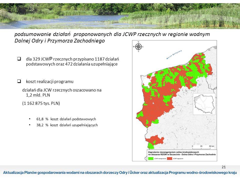 21 podsumowanie działań proponowanych dla JCWP rzecznych w regionie wodnym Dolnej Odry i Przymorza Zachodniego  dla 329 JCW P rzecznych przypisano 11