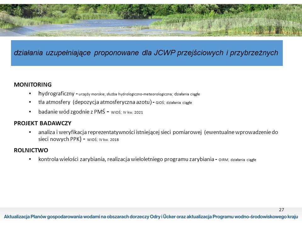 27 działania uzupełniające proponowane dla JCWP przejściowych i przybrzeżnych MONITORING h ydrograficzny - urzędy morskie, służba hydrologiczno-meteor