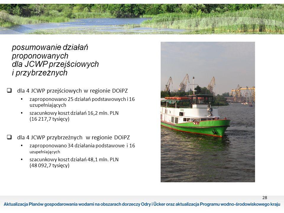 posumowanie działań proponowanych dla JCWP przejściowych i przybrzeżnych  dla 4 JCWP przejściowych w regionie DOiPZ zaproponowano 25 działań podstawo