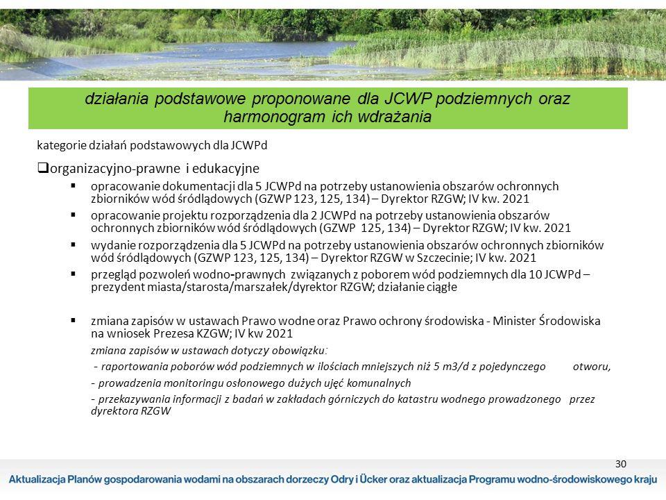 30 działania podstawowe proponowane dla JCWP podziemnych oraz harmonogram ich wdrażania kategorie działań podstawowych dla JCWPd  organizacyjno-prawn
