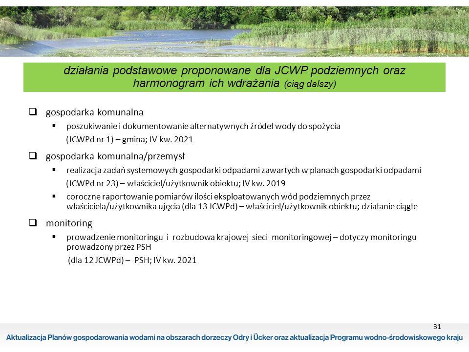 31 działania podstawowe proponowane dla JCWP podziemnych oraz harmonogram ich wdrażania (ciąg dalszy)  gospodarka komunalna  poszukiwanie i dokument
