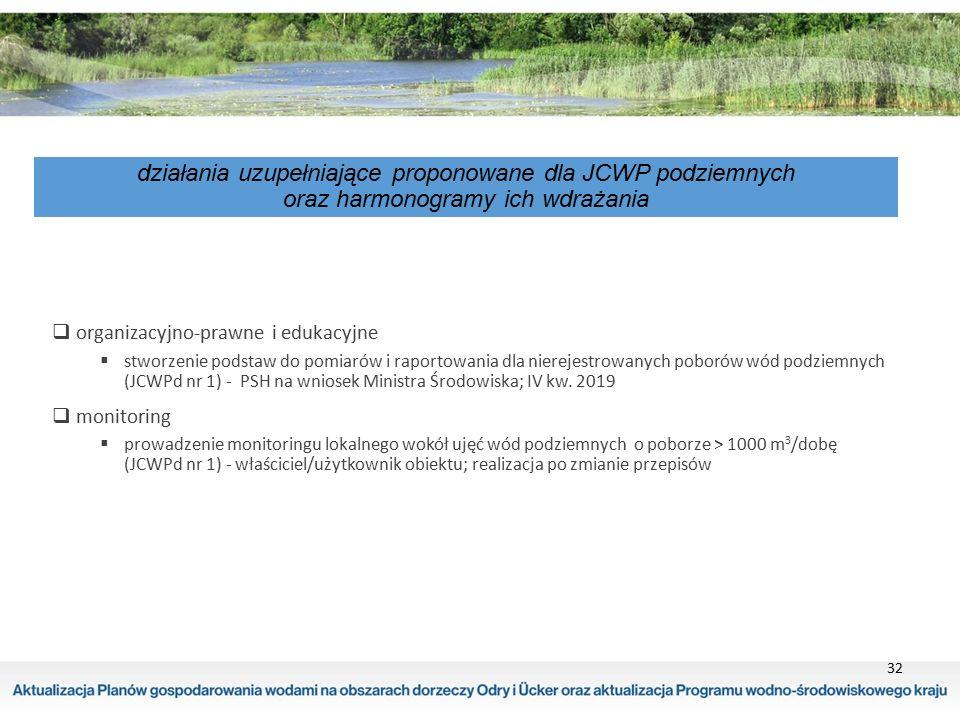 32 działania uzupełniające proponowane dla JCWP podziemnych oraz harmonogramy ich wdrażania  organizacyjno-prawne i edukacyjne  stworzenie podstaw d