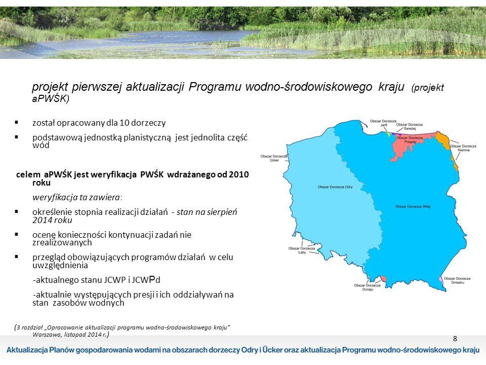 9 opracowanie programów działań dla JCW projekt aPWŚK uwzględnia uwagi Komisji Europejskiej  programy działań przypisano dla wskazanych JCW  dobór działań oparto na zidentyfikowanych presjach (np.