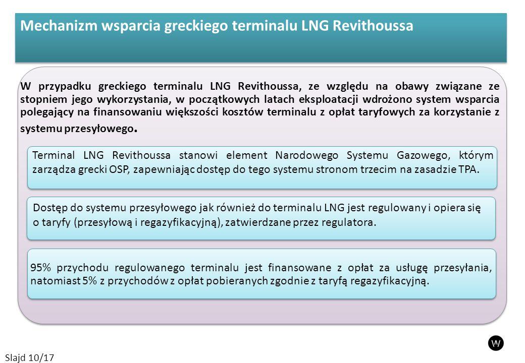 Slajd 10/17 Mechanizm wsparcia greckiego terminalu LNG Revithoussa Mechanizm wsparcia greckiego terminalu LNG Revithoussa W przypadku greckiego terminalu LNG Revithoussa, ze względu na obawy związane ze stopniem jego wykorzystania, w początkowych latach eksploatacji wdrożono system wsparcia polegający na finansowaniu większości kosztów terminalu z opłat taryfowych za korzystanie z systemu przesyłowego.