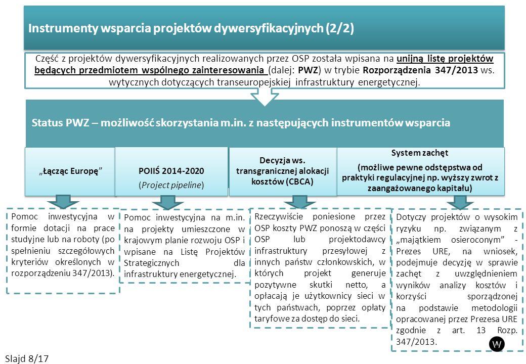 """Instrumenty wsparcia projektów dywersyfikacyjnych (2/2) Slajd 8/17 Status PWZ – możliwość skorzystania m.in. z następujących instrumentów wsparcia """"Łą"""