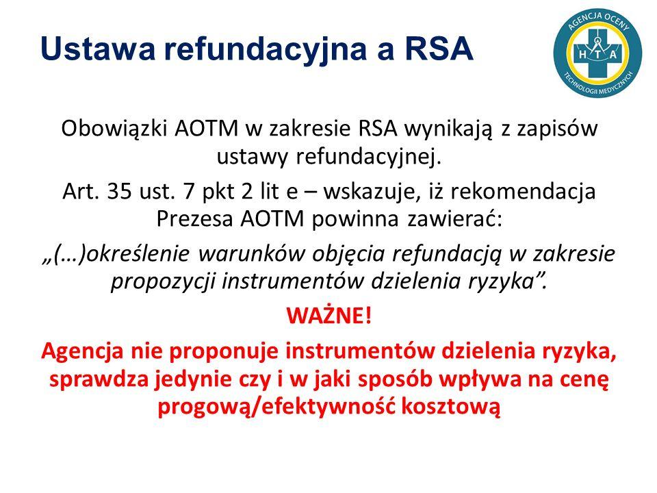 Ustawa refundacyjna a RSA Obowiązki AOTM w zakresie RSA wynikają z zapisów ustawy refundacyjnej.