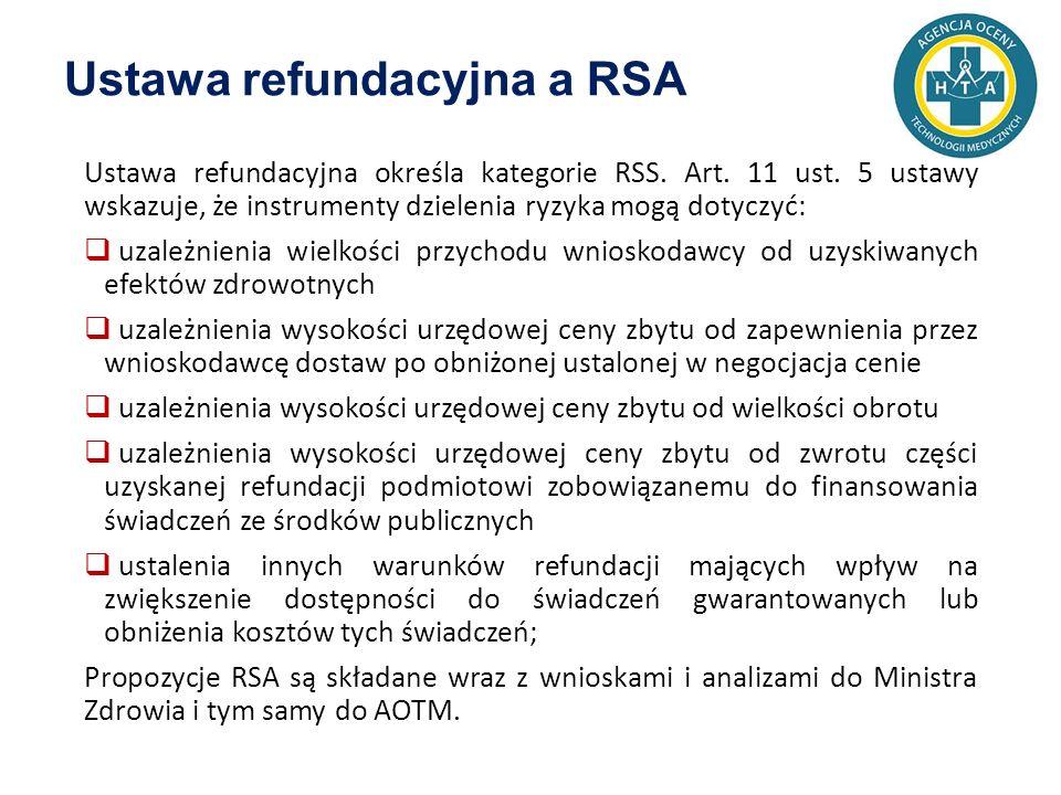 Ustawa refundacyjna a RSA Ustawa refundacyjna określa kategorie RSS.