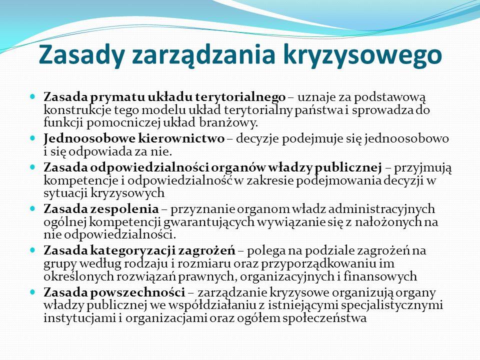 Zasady zarządzania kryzysowego Zasada prymatu układu terytorialnego – uznaje za podstawową konstrukcje tego modelu układ terytorialny państwa i sprowadza do funkcji pomocniczej układ branżowy.