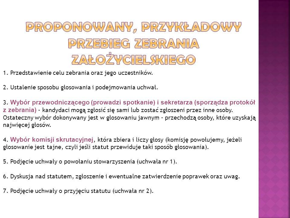 1. Przedstawienie celu zebrania oraz jego uczestników. 2. Ustalenie sposobu głosowania i podejmowania uchwał. 3. Wybór przewodniczącego (prowadzi spot