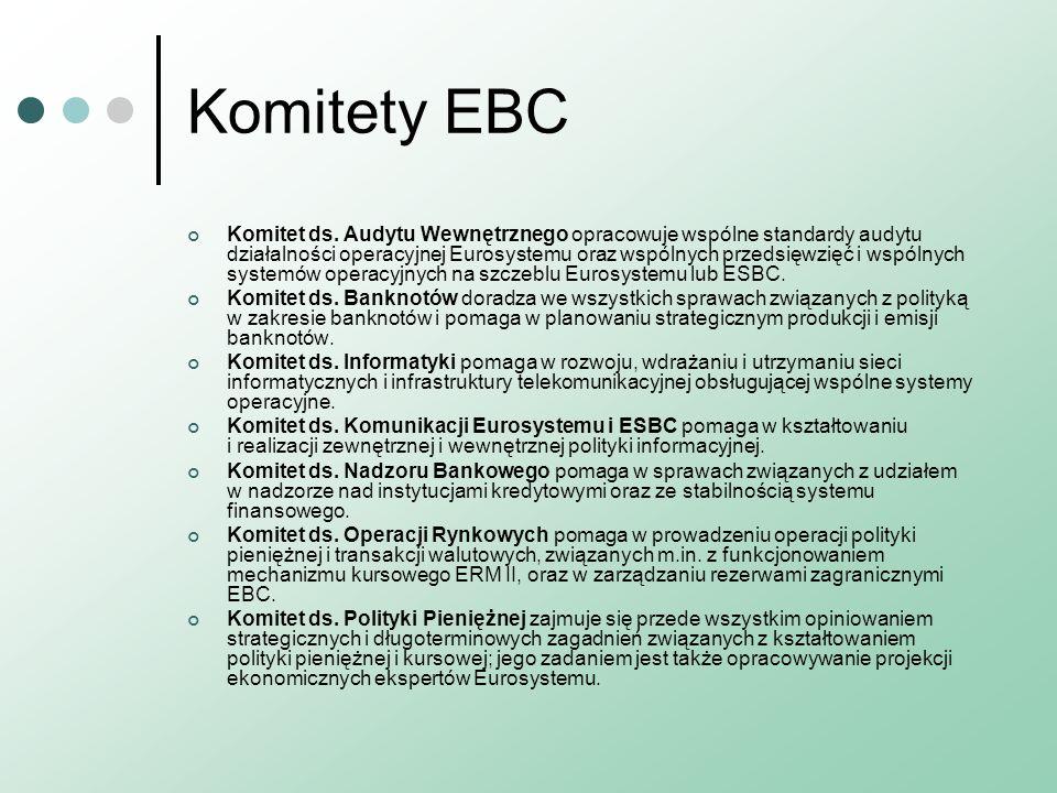 Komitety EBC Komitet ds. Audytu Wewnętrznego opracowuje wspólne standardy audytu działalności operacyjnej Eurosystemu oraz wspólnych przedsięwzięć i w