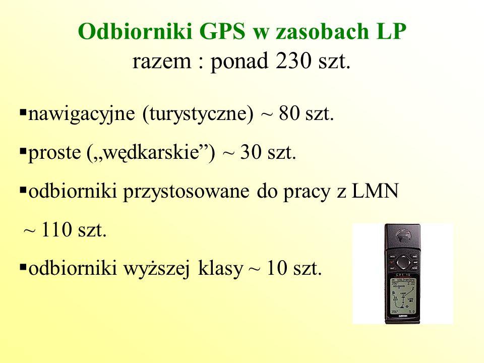 """Odbiorniki GPS w zasobach LP razem : ponad 230 szt.  nawigacyjne (turystyczne) ~ 80 szt.  proste (""""wędkarskie"""") ~ 30 szt.  odbiorniki przystosowane"""