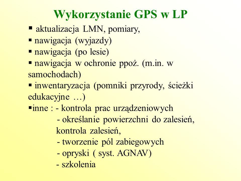 Wykorzystanie GPS w LP  aktualizacja LMN, pomiary,  nawigacja (wyjazdy)  nawigacja (po lesie)  nawigacja w ochronie ppoż. (m.in. w samochodach) 