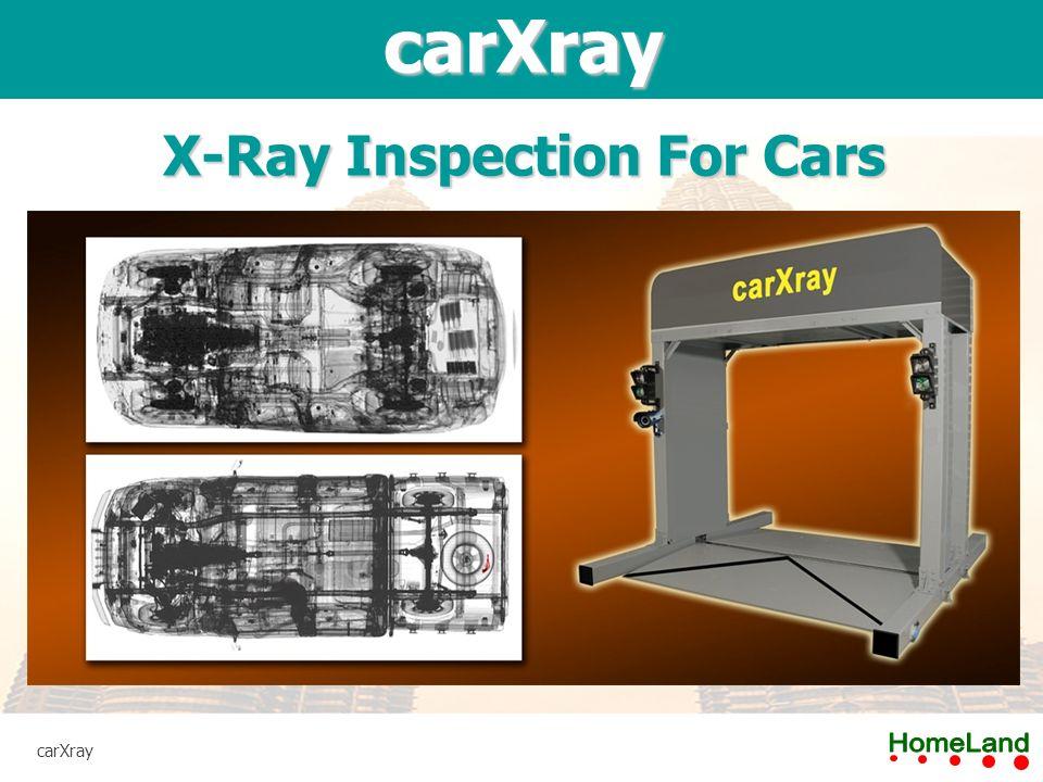 CZYM jest carXray .