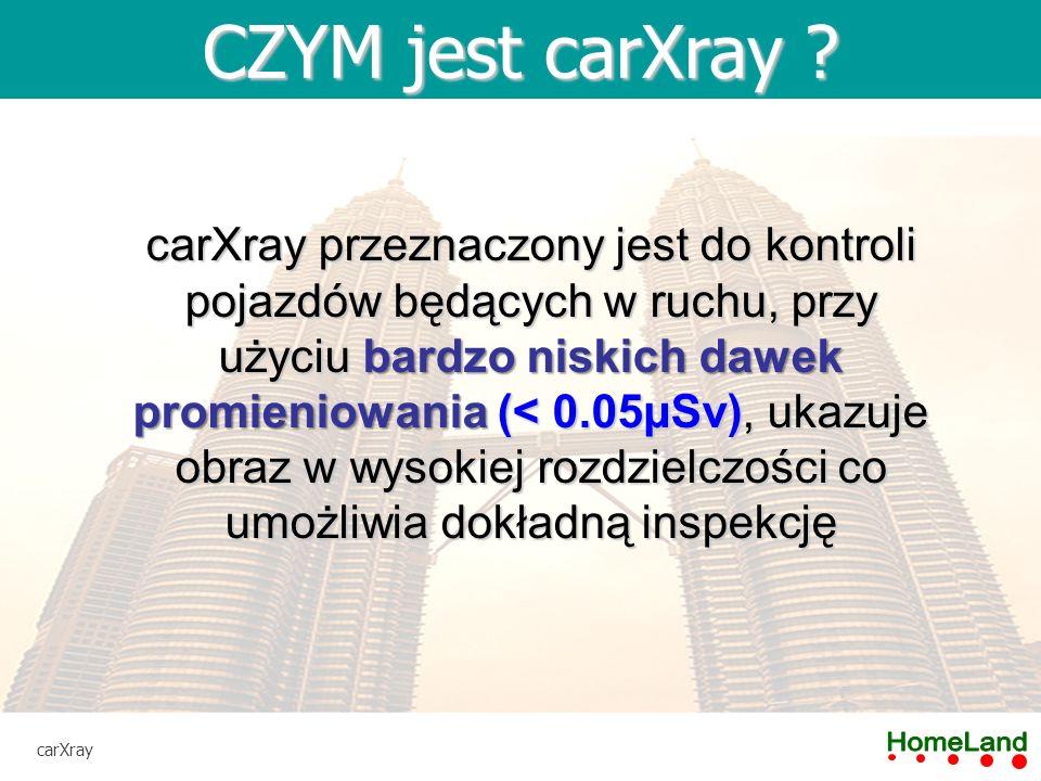 CZYM jest PROMIENIOWANIE? carXray
