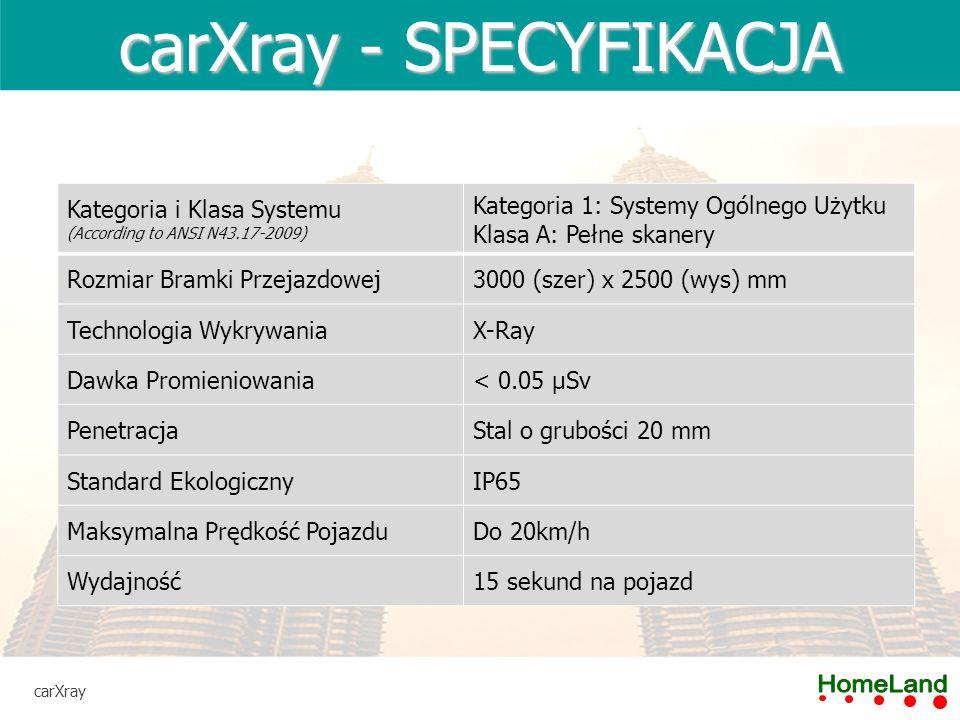 carXray – CHARAKTERYSTYKA - Bezpieczeństwo carXray – Automatyczne Wykrywanie – Szybka Inspekcja Pojazdu – Efektywność
