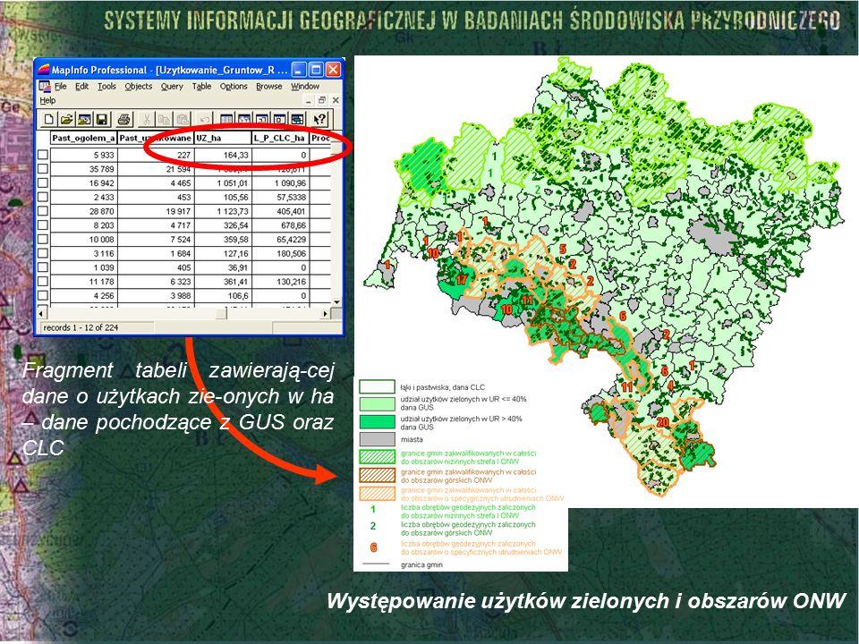 Występowanie użytków zielonych i obszarów ONW Fragment tabeli zawierają-cej dane o użytkach zie-onych w ha – dane pochodzące z GUS oraz CLC