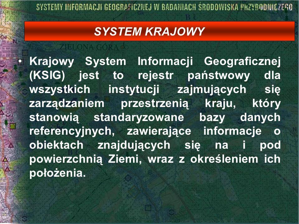 SYSTEM KRAJOWY Krajowy System Informacji Geograficznej (KSIG) jest to rejestr państwowy dla wszystkich instytucji zajmujących się zarządzaniem przestr