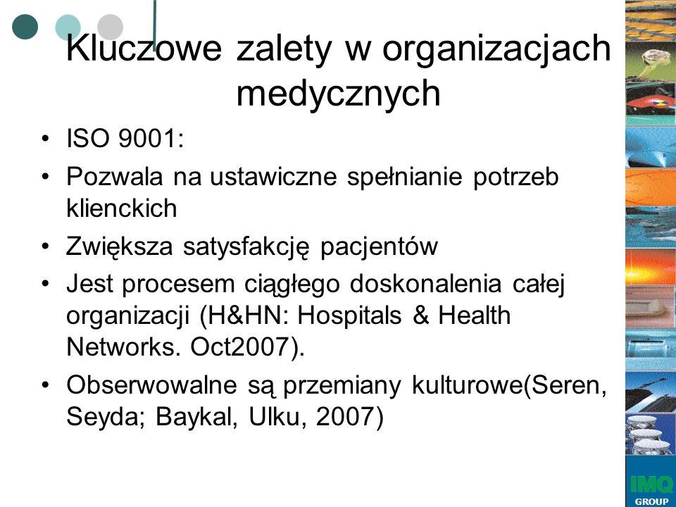 GROUP Kluczowe zalety w organizacjach medycznych ISO 9001: Pozwala na ustawiczne spełnianie potrzeb klienckich Zwiększa satysfakcję pacjentów Jest procesem ciągłego doskonalenia całej organizacji (H&HN: Hospitals & Health Networks.