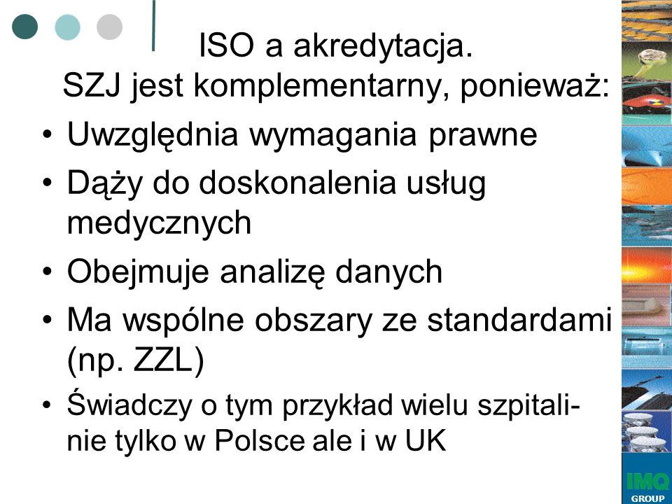 GROUP ISO a akredytacja. SZJ jest komplementarny, ponieważ: Uwzględnia wymagania prawne Dąży do doskonalenia usług medycznych Obejmuje analizę danych
