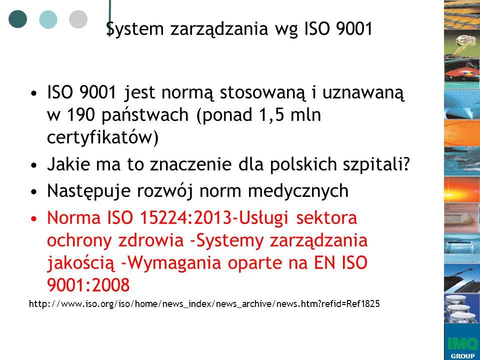 GROUP System zarządzania wg ISO 9001 ISO 9001 jest normą stosowaną i uznawaną w 190 państwach (ponad 1,5 mln certyfikatów) Jakie ma to znaczenie dla polskich szpitali.