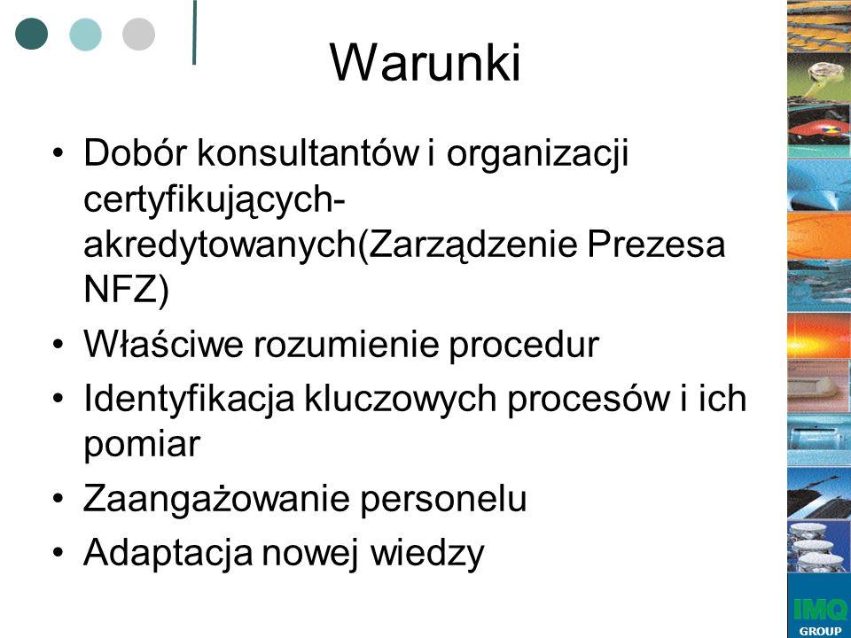GROUP Warunki Dobór konsultantów i organizacji certyfikujących- akredytowanych(Zarządzenie Prezesa NFZ) Właściwe rozumienie procedur Identyfikacja kluczowych procesów i ich pomiar Zaangażowanie personelu Adaptacja nowej wiedzy