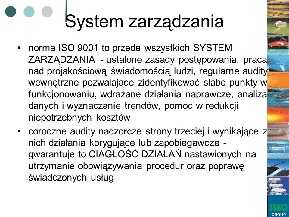 GROUP System zarządzania norma ISO 9001 to przede wszystkich SYSTEM ZARZĄDZANIA - ustalone zasady postępowania, praca nad projakościową świadomością l