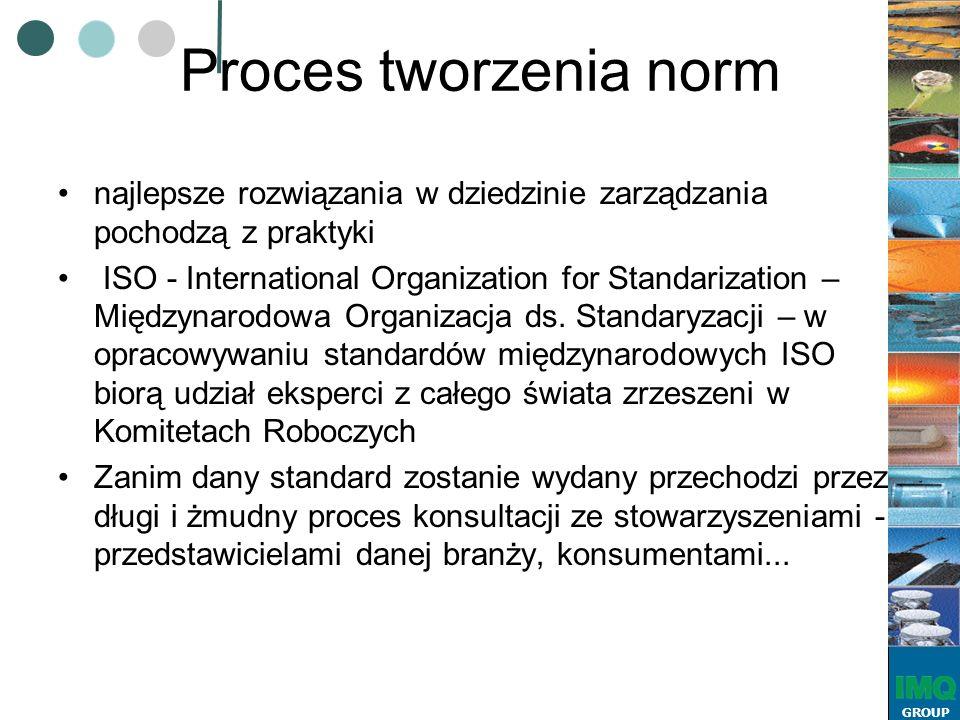 GROUP Proces tworzenia norm najlepsze rozwiązania w dziedzinie zarządzania pochodzą z praktyki ISO - International Organization for Standarization – Międzynarodowa Organizacja ds.