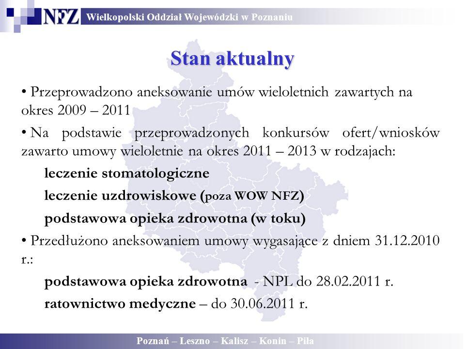 Wielkopolski Oddział Wojewódzki w Poznaniu Poznań – Leszno – Kalisz – Konin – Piła Stan aktualny Przeprowadzono aneksowanie umów wieloletnich zawartyc