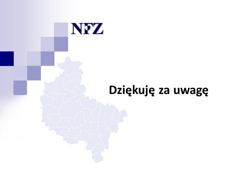 Poznań – Leszno – Kalisz – Konin – Piła Dziękuję za uwagę