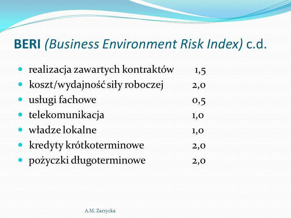 BERI (Business Environment Risk Index) c.d. realizacja zawartych kontraktów 1,5 koszt/wydajność siły roboczej2,0 usługi fachowe0,5 telekomunikacja 1,0