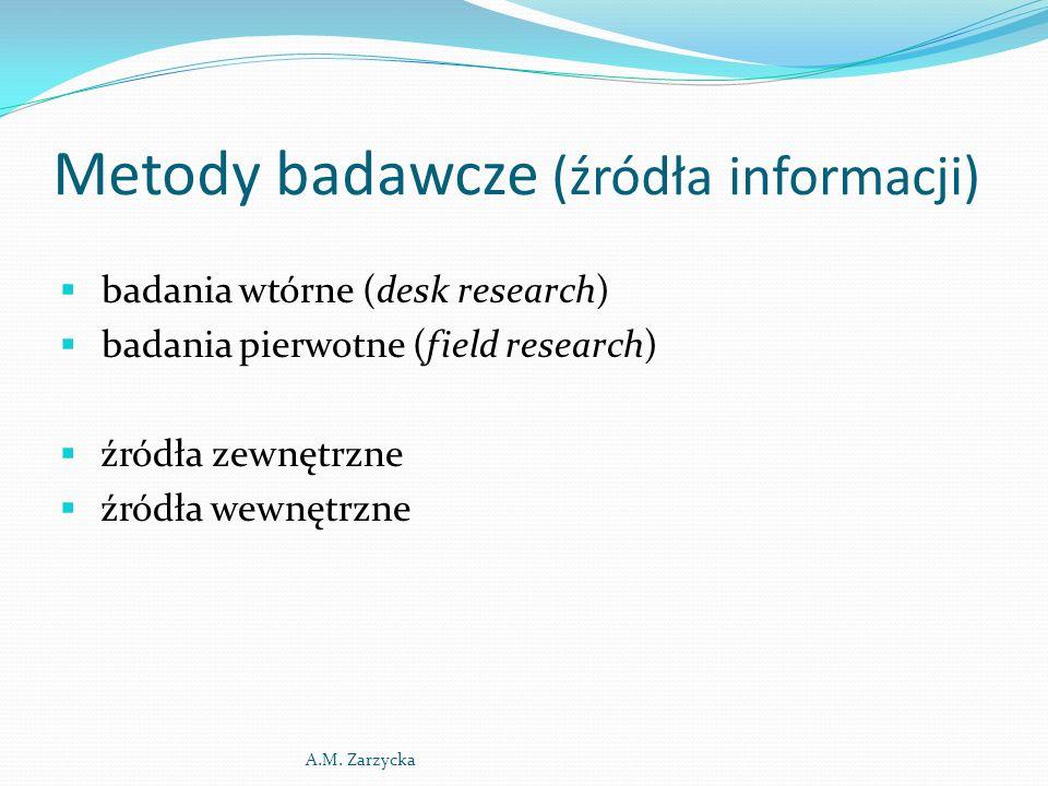 Metody badawcze (źródła informacji)  badania wtórne (desk research)  badania pierwotne (field research)  źródła zewnętrzne  źródła wewnętrzne A.M.
