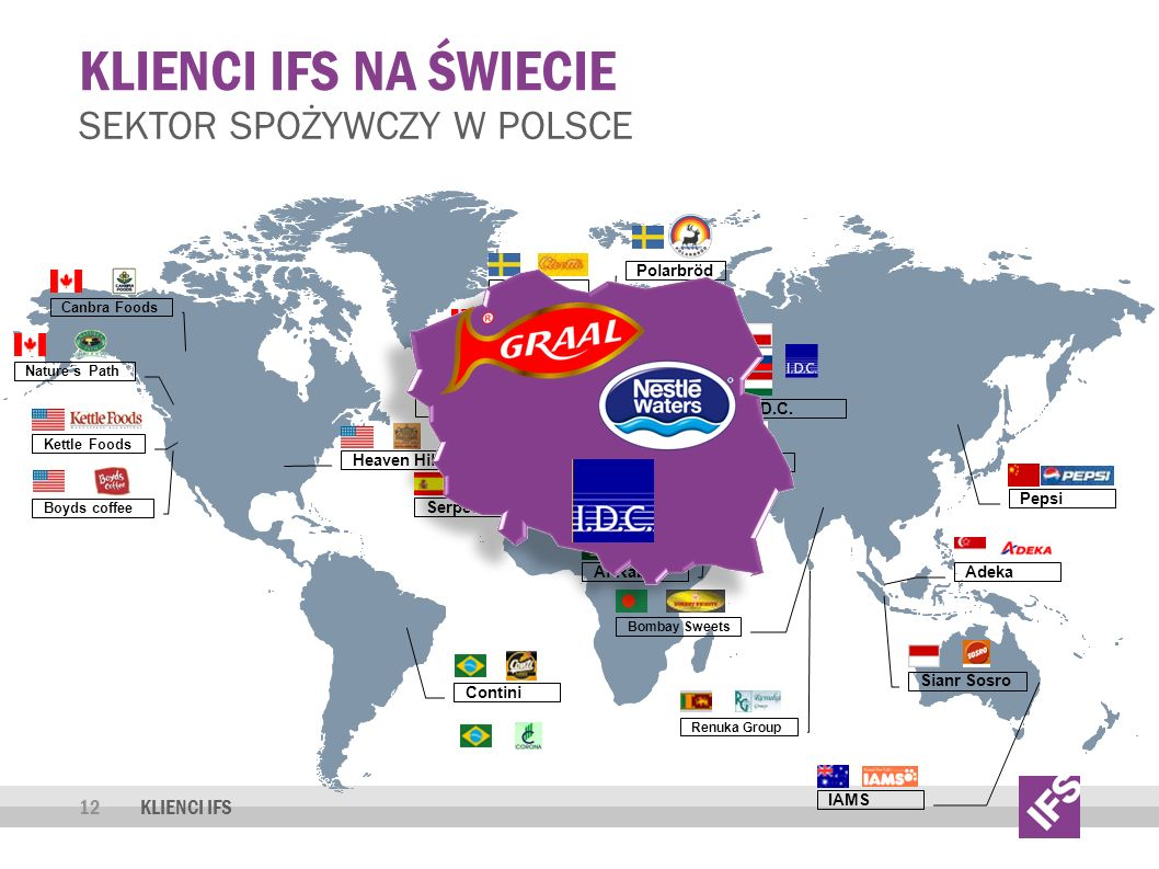 KLIENCI IFS NA ŚWIECIE 12 SEKTOR SPOŻYWCZY W POLSCE KLIENCI IFS Polarbröd De-Vau-Ge Chingford Heaven Hill Kettle Foods Canbra Foods Serpeska Nature´s Path Boyds coffee I.D.C.