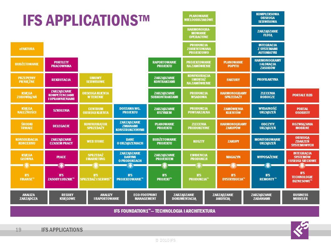 IFS APPLICATIONS™ 19IFS APPLICATIONS IFS FOUNDATION1 ™ — TECHNOLOGIA I ARCHITEKTURA ANALIZA ZARZĄDCZA ANALIZY I RAPORTOWANIE ECO-FOOTPRINT MANAGEMENT ZARZĄDZANIE DOKUMENTACJĄ BUSINESS MODELER ZARZĄDZANIE JAKOŚCIĄ ZARZĄDZANIE ZADANIAMI REGUŁY KSIĘGOWE IFS TECHNOLOGIE BIZNESOWE ™ INTEGRACJA SYSTEMÓW I USŁUGI SIECIOWE OBSŁUGA ZDARZEŃ SYSTEMOWYCH ROZWIĄZANIA MOBILNE PORTAL OSOBISTY PORTALE B2B IFS FINANSE ™ KSIĘGA GŁÓWNA KONSOLIDACJA KONCERNU ŚRODKI TRWAŁE KSIĘGA NALEŻNOŚCI KSIĘGA ZOBOWIĄZAŃ PRZEPŁYWY PIENIĘŻNE BUDŻETOWANIE eFAKTURA IFS DYSTRYBUCJA ™ MAGAZYN ZAKUPY HARMONOGRAMY ZAKUPÓW ZAMÓWIENIA KLIENTÓW HARMONOGRAMY SPRZEDAŻY FAKTURY PLANOWANIE POPYTU IFS REMONTY ™ WYPOSAŻENIE MONITOROWANIE URZĄDZEŃ ODCZYTY URZĄDZEŃ WYDAJNOŚĆ URZĄDZEŃ ZLECENIA ROBOCZE PROFILAKTYKA HARMONOGRAMY I ALOKACJA ZASOBÓW INTEGRACJA Z SYSTEMAMI AUTOMATYKI ZARZĄDZANIE FLOTĄ KOMPLEKSOWA OBSŁUGA SERWISOWA IFS ZASOBY LUDZKIE ™ PŁACE ZARZĄDZANIE CZASEM PRACY DELEGACJE SZKOLENIA ZARZĄDZANIE KOMPETENCJAMI I UPRAWNIENIAMI REKRUTACJA PORTLETY PRACOWNIKA IFS PRODUKCJA ™ EWIDENCJA PRODUKCJI KOSZTY ZLECENIA PRODUKCYJNE PRODUKCJA POWTARZALNA PRODUKCJA WSADOWA KONFIGURACJA I MONTAŻ NA ZAMÓWIENIE PROJEKTOWANIE NA ZAMÓWIENIE PRODUKCJA ZORIENTOWANA PROJEKTOWO HARMONOGRA- MOWANIE OPERACYJNE PLANOWANIE WIELOODDZIAŁOWE IFS PROJEKTOWANIE ™ ZARZĄDZANIE DANYMI O PRODUKTACH DANE O URZĄDZENIACH ZARZĄDZANIE ZMIANAMI KONSTRUKCYJNYMI DOSTAWA WG.