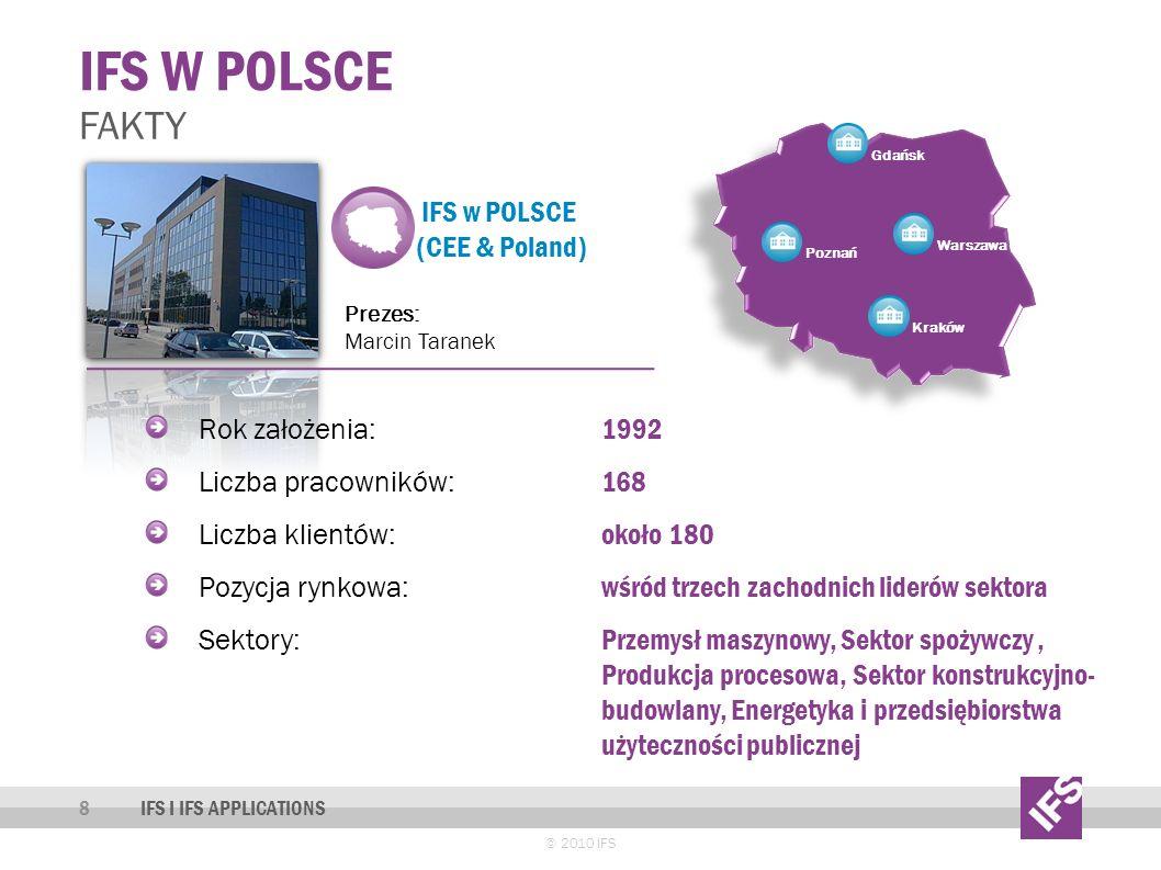 IFS w POLSCE (CEE & Poland) Prezes: Marcin Taranek IFS W POLSCE 8 FAKTY IFS I IFS APPLICATIONS Rok założenia: 1992 Liczba pracowników: 168 Liczba klientów:około 180 Pozycja rynkowa:wśród trzech zachodnich liderów sektora Sektory:Przemysł maszynowy, Sektor spożywczy, Produkcja procesowa, Sektor konstrukcyjno- budowlany, Energetyka i przedsiębiorstwa użyteczności publicznej Warszawa Kraków Poznań Gdańsk © 2010 IFS