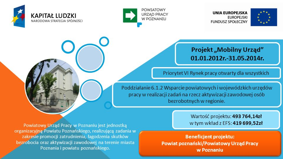Powiatowy Urząd Pracy w Poznaniu jest jednostką organizacyjną Powiatu Poznańskiego, realizującą zadania w zakresie promocji zatrudnienia, łagodzenia skutków bezrobocia oraz aktywizacji zawodowej na terenie miasta Poznania i powiatu poznańskiego.